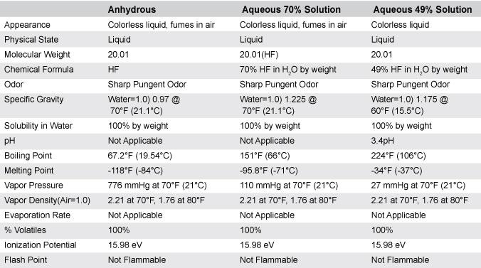 HF-comparison-chart-676x377